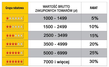 Tabela Rabatowa (1)
